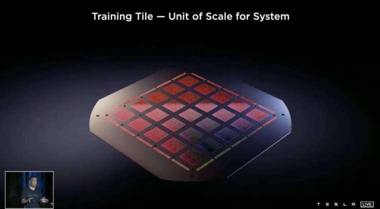 Dojo 晶片組成的訓練瓦片 (圖: 特斯拉)
