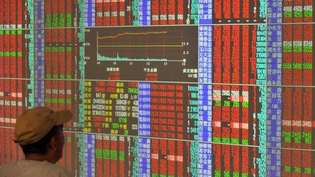 台股尾盤爆大量急拉 外資連3買 三大法人買超256.8億元。(圖:AFP)