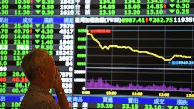 傳產、電子湧賣壓 台股跌154點收全場最低17319點 摜破季線。(圖:AFP)