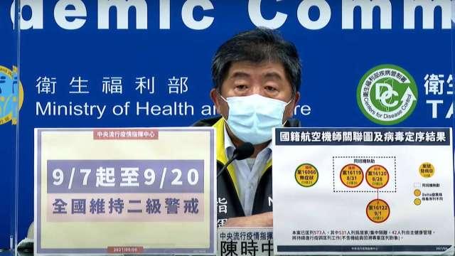 新北幼兒園染疫恐擴大 全台二級警戒延至9/20。(圖:取自疾管署直播)