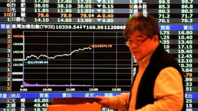 台股翻紅小漲33點收17304點 量能急凍不到2500億元。(圖:AFP)