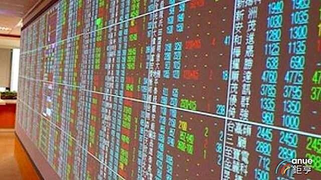 〈台股盤前〉美股漲多跌少可望跟進 量能未見放大動能仍受限。(鉅亨網資料照)