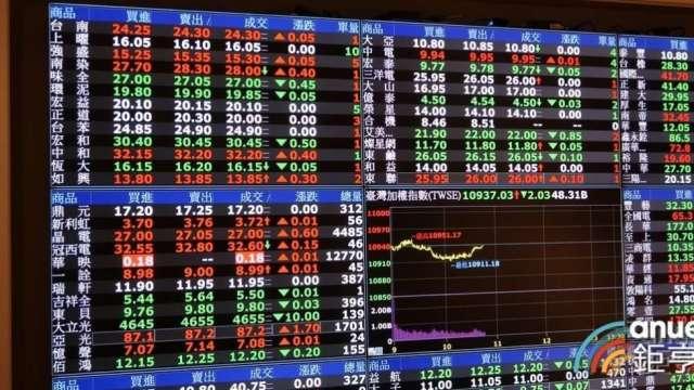 無懼台股震盪  8月台股基金規模、金額逆勢增長。(鉅亨網資料照)