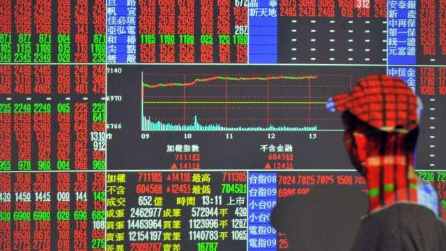 台積除息 節前賣壓 明美股四巫日 考驗控盤。(圖:AFP)