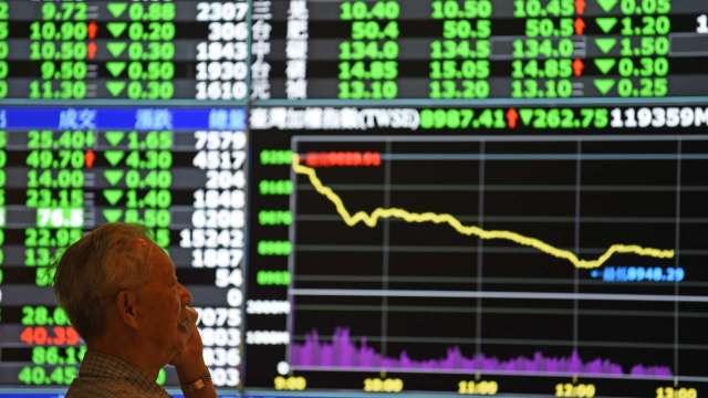 台股跌破17300點 量能創今年新低 三大法人賣超70.66億元。(圖:AFP)