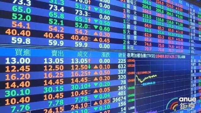 投資總鋪師:這三種電子股 不等中秋就領先上漲。(鉅亨網資料照)