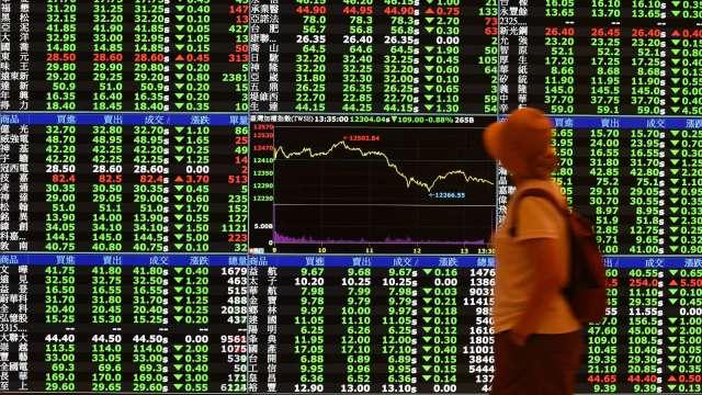 〈台股盤前〉連假期間國際股市波動大 指數陷補跌壓力。(圖:AFP)