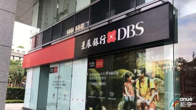 根據星展調查,台灣中小企業訂定數位轉型計劃比重不到成。(鉅亨網資料照)