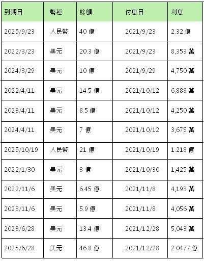 資料來源:路透社 (資料來源:https://bit.ly/3AD6MC6 )