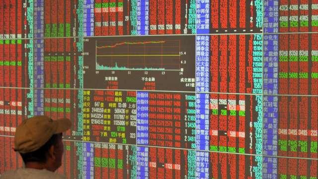 台股站上17300點 外資連3買 三大法人買超35.62億元。(圖:AFP)