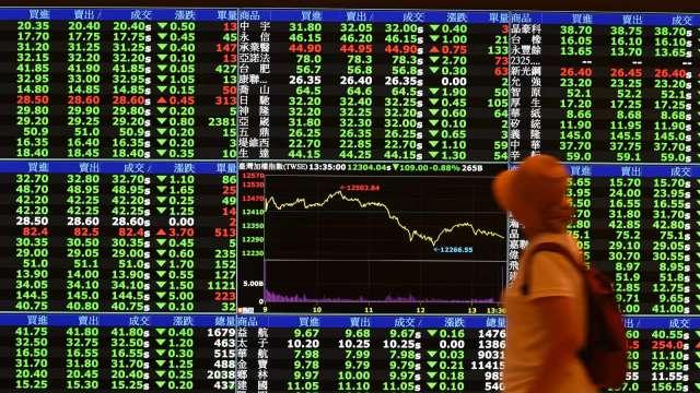電子股賣壓沉重 台股跌114點收16347點探近月新低。(圖:AFP)