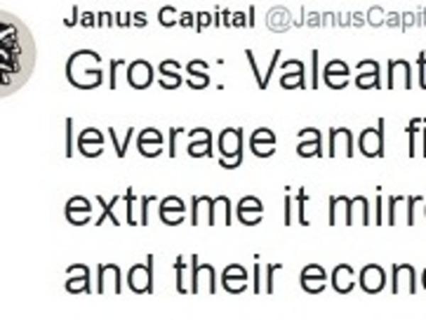 葛洛斯:Valeant的殞落 預告全球貨幣政策悲慘結局